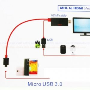 Cable HDMI Note 4 dài 2m